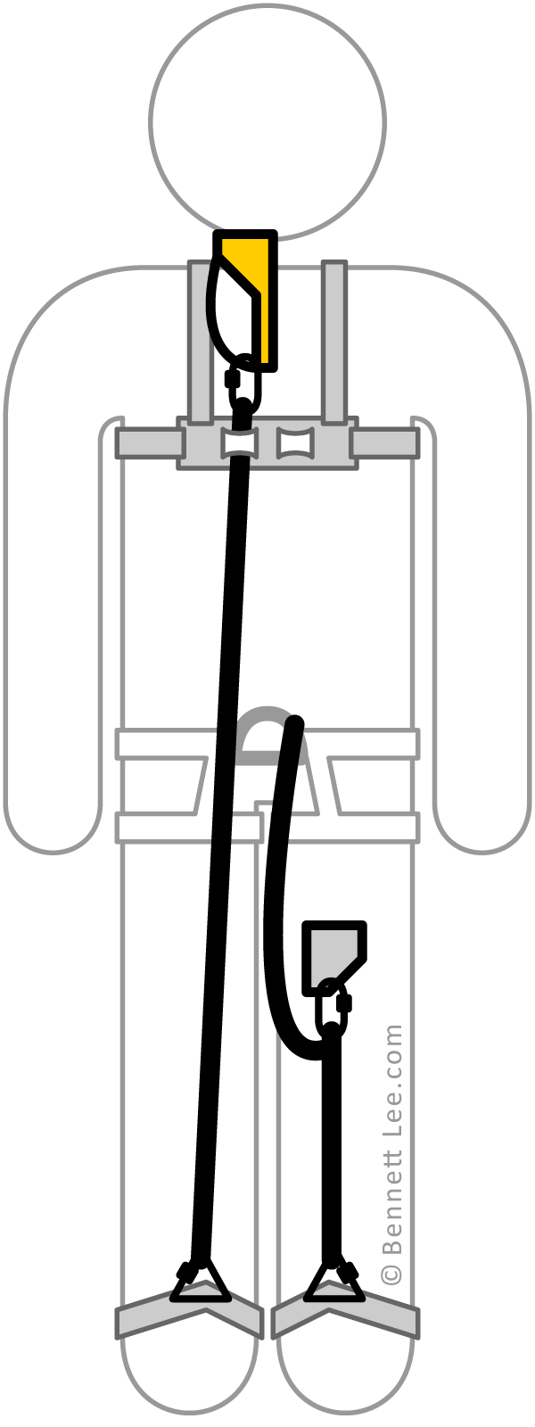 Mitchell Ascending System